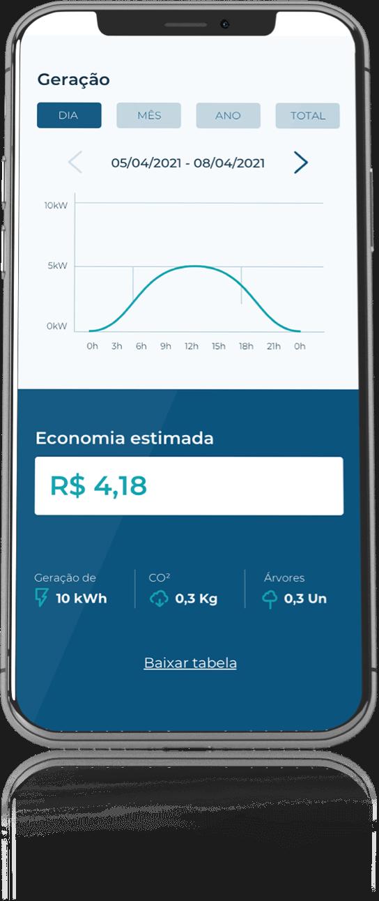 Registre a economia no final do mês